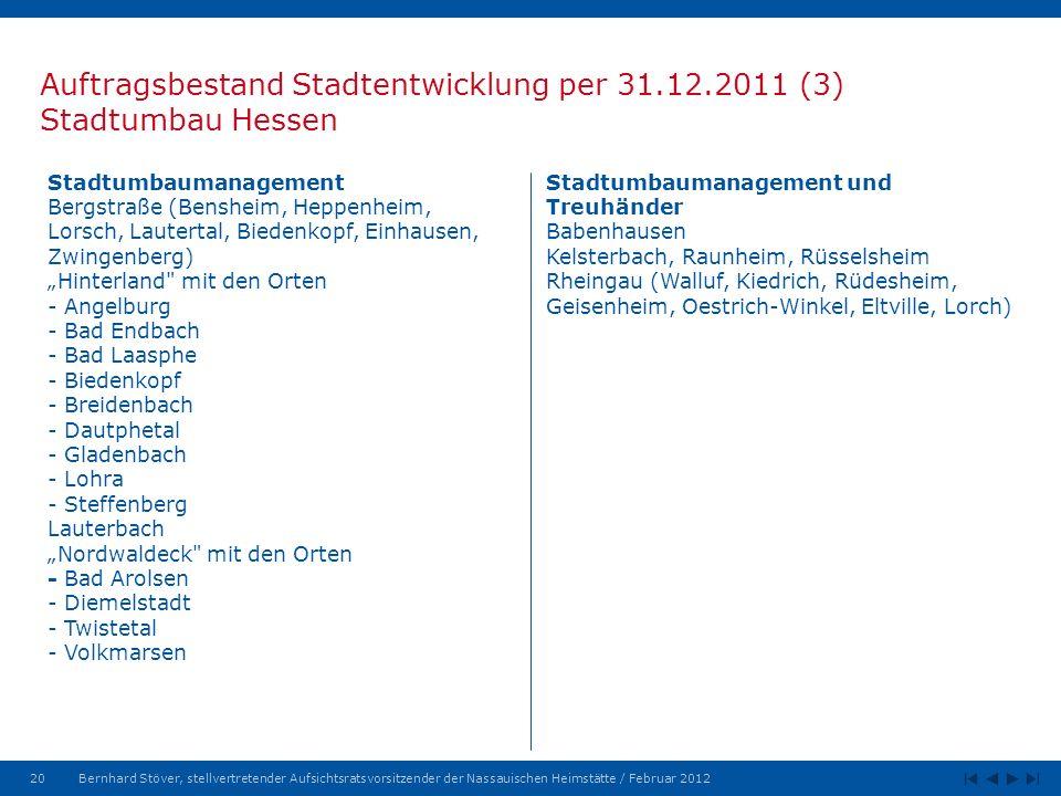 Auftragsbestand Stadtentwicklung per 31.12.2011 (3) Stadtumbau Hessen
