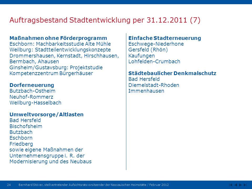 Auftragsbestand Stadtentwicklung per 31.12.2011 (7)