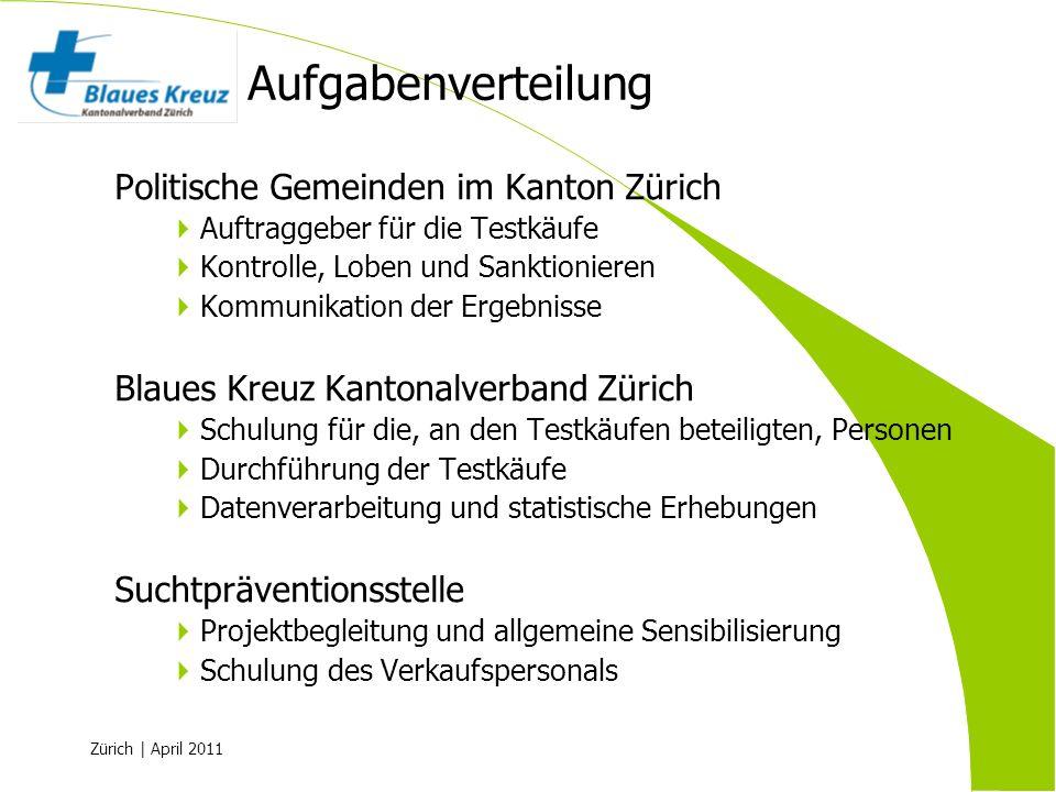 Aufgabenverteilung Politische Gemeinden im Kanton Zürich