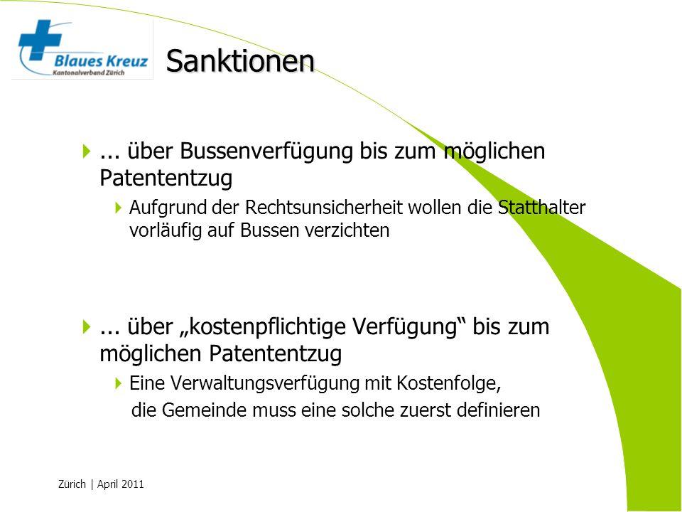 Sanktionen ... über Bussenverfügung bis zum möglichen Patententzug