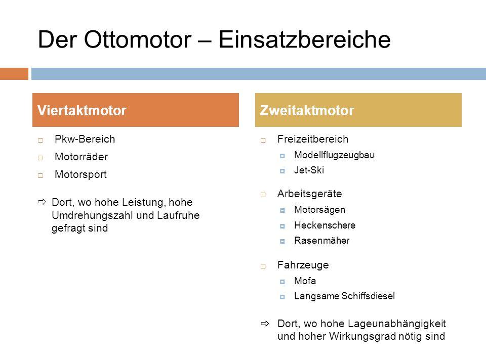 Der Ottomotor – Einsatzbereiche