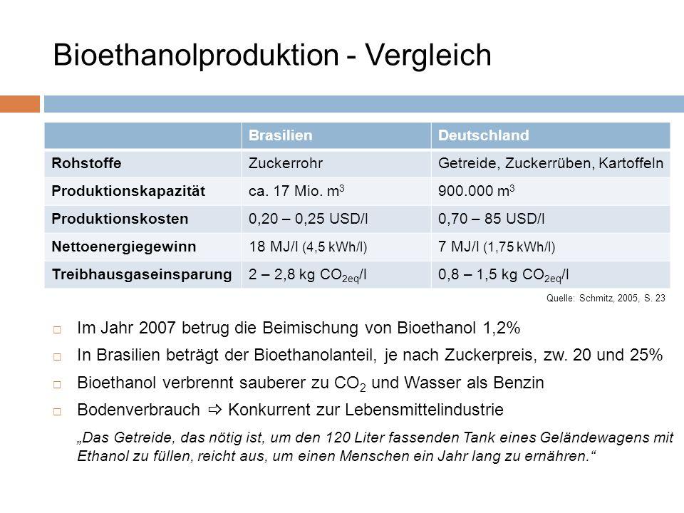 Bioethanolproduktion - Vergleich