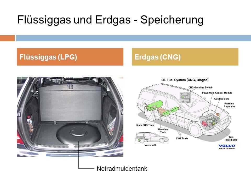 Flüssiggas und Erdgas - Speicherung