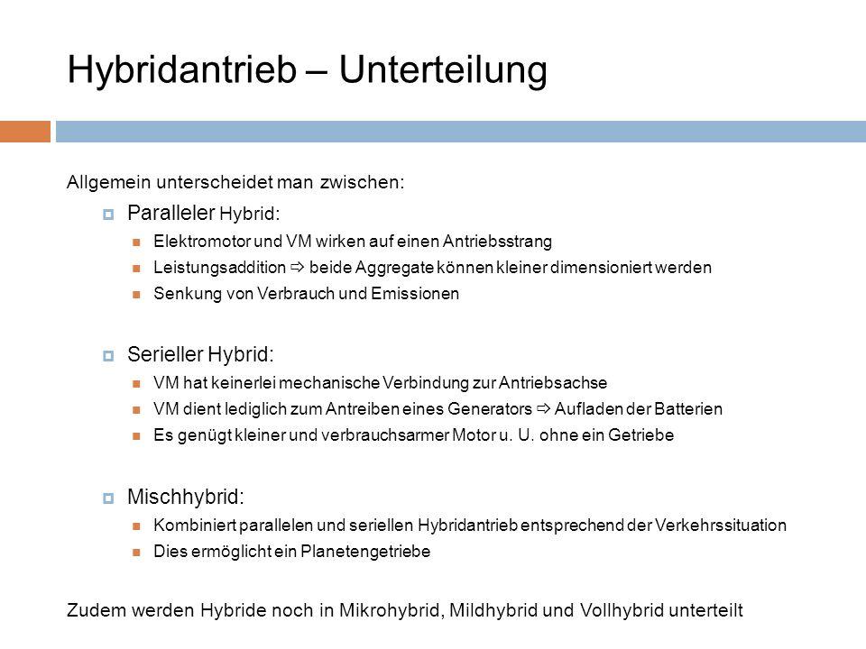 Hybridantrieb – Unterteilung