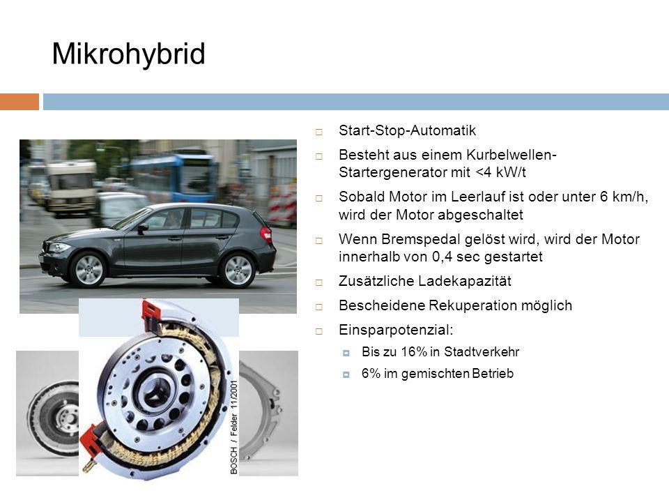 Mikrohybrid Start-Stop-Automatik