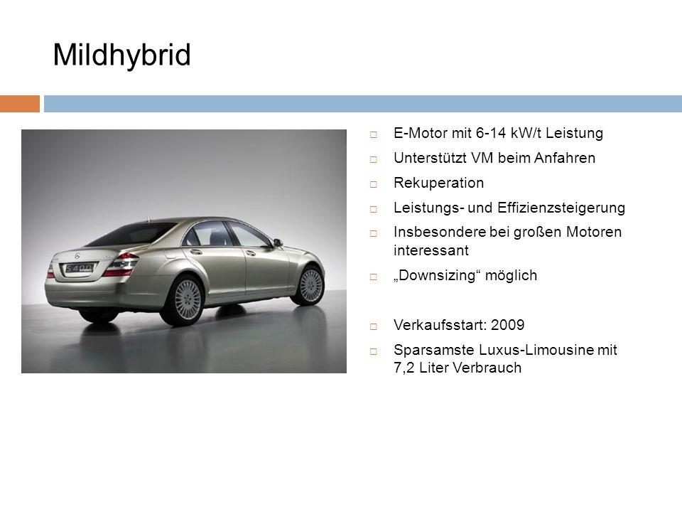 Mildhybrid E-Motor mit 6-14 kW/t Leistung Unterstützt VM beim Anfahren