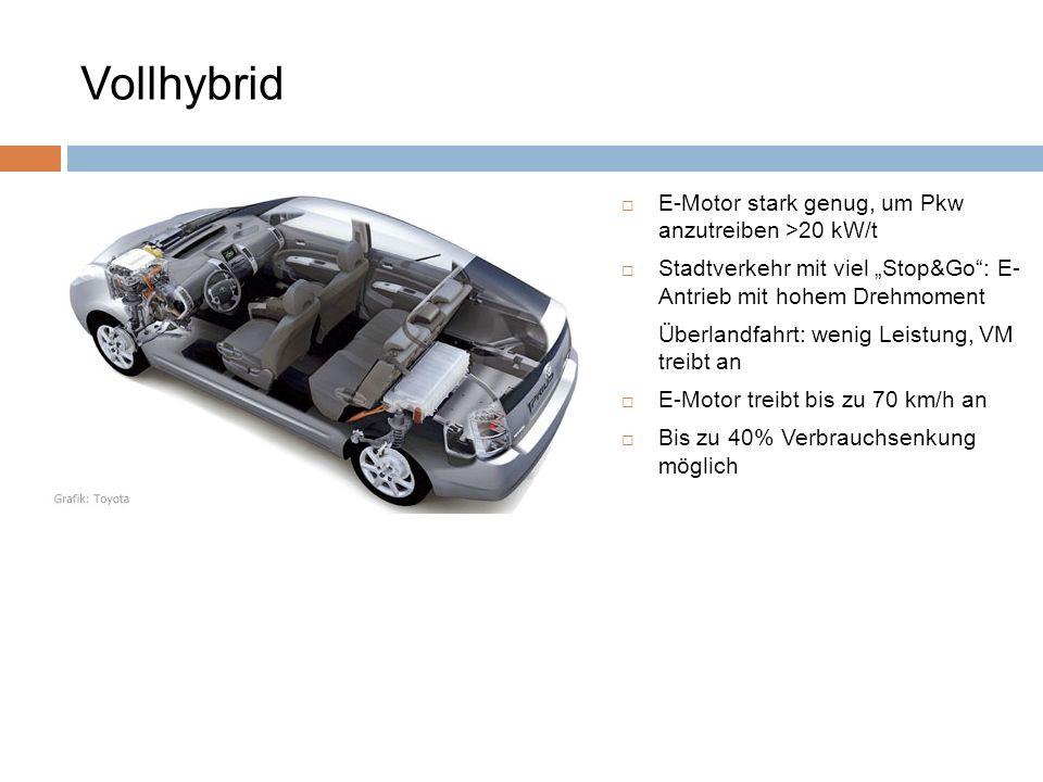 Vollhybrid E-Motor stark genug, um Pkw anzutreiben >20 kW/t