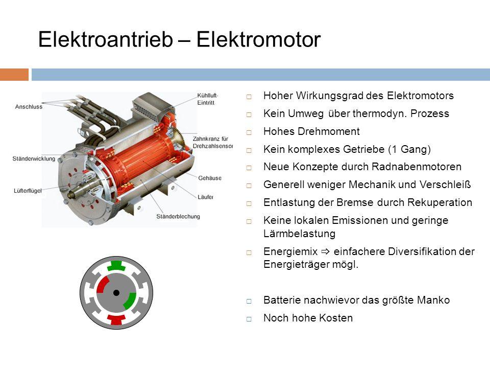 Elektroantrieb – Elektromotor
