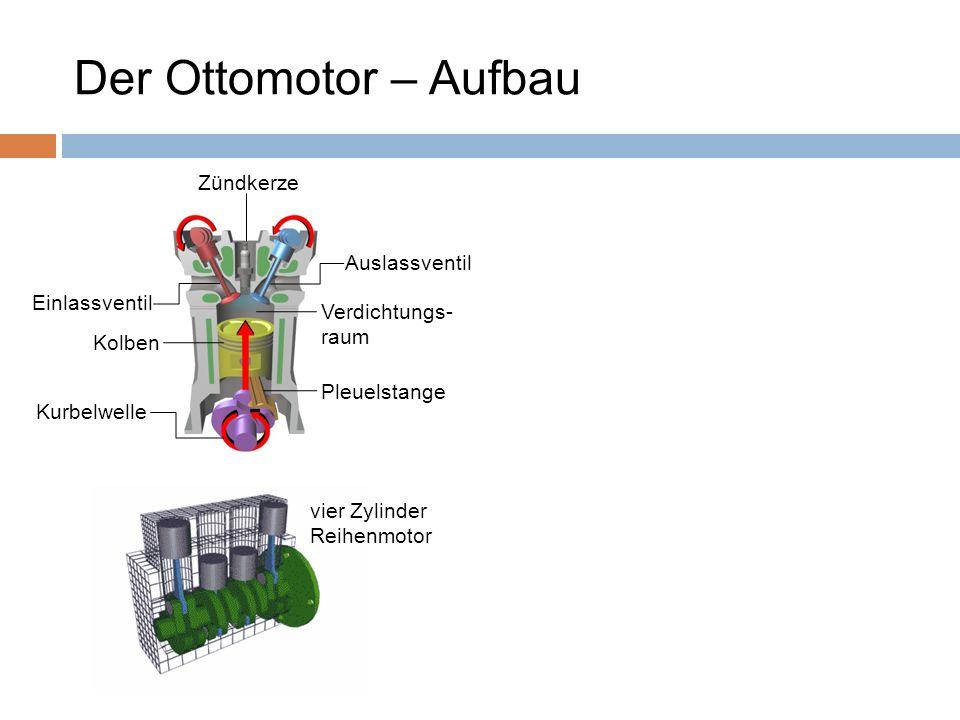 Der Ottomotor – Aufbau Zündkerze Auslassventil Einlassventil