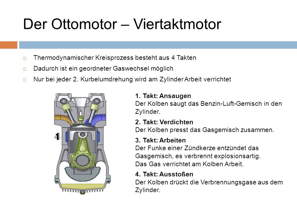 Der Ottomotor – Viertaktmotor