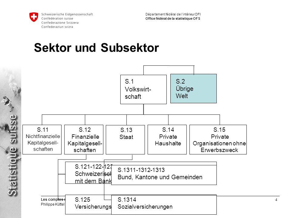 Sektor und Subsektor S.1 Volkswirt-schaft S.2 Übrige Welt
