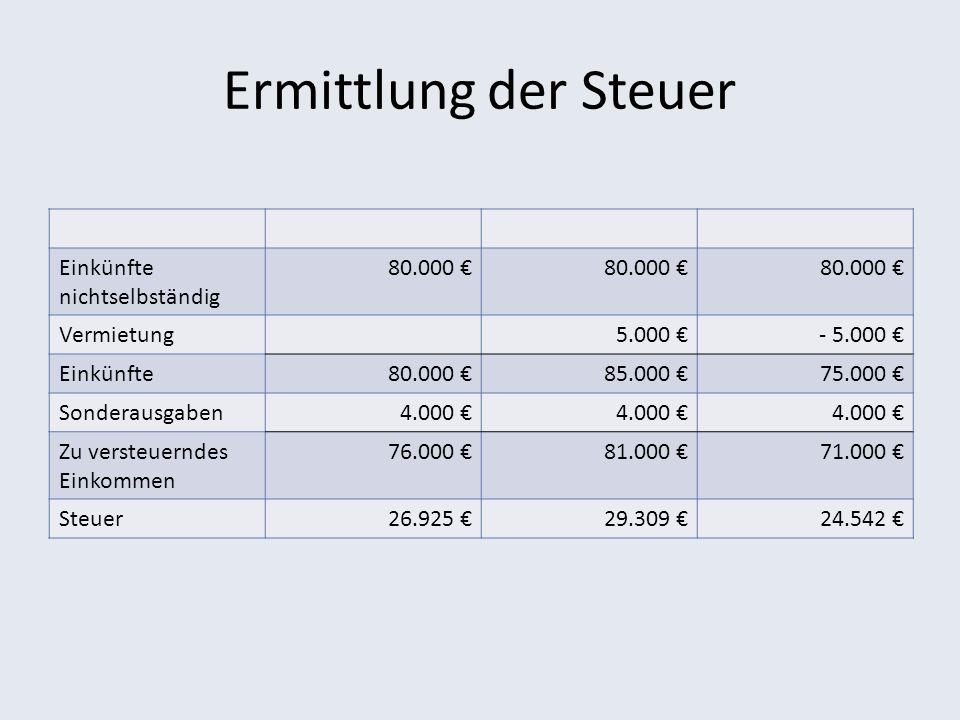 Ermittlung der Steuer Einkünfte nichtselbständig 80.000 € Vermietung