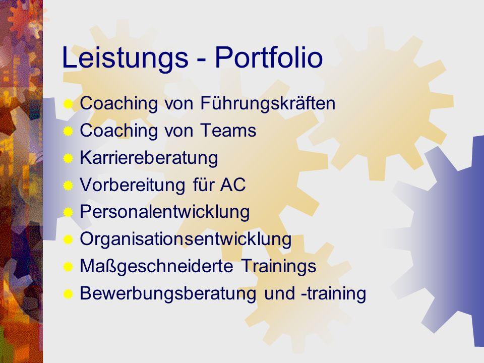 Leistungs - Portfolio Coaching von Führungskräften Coaching von Teams