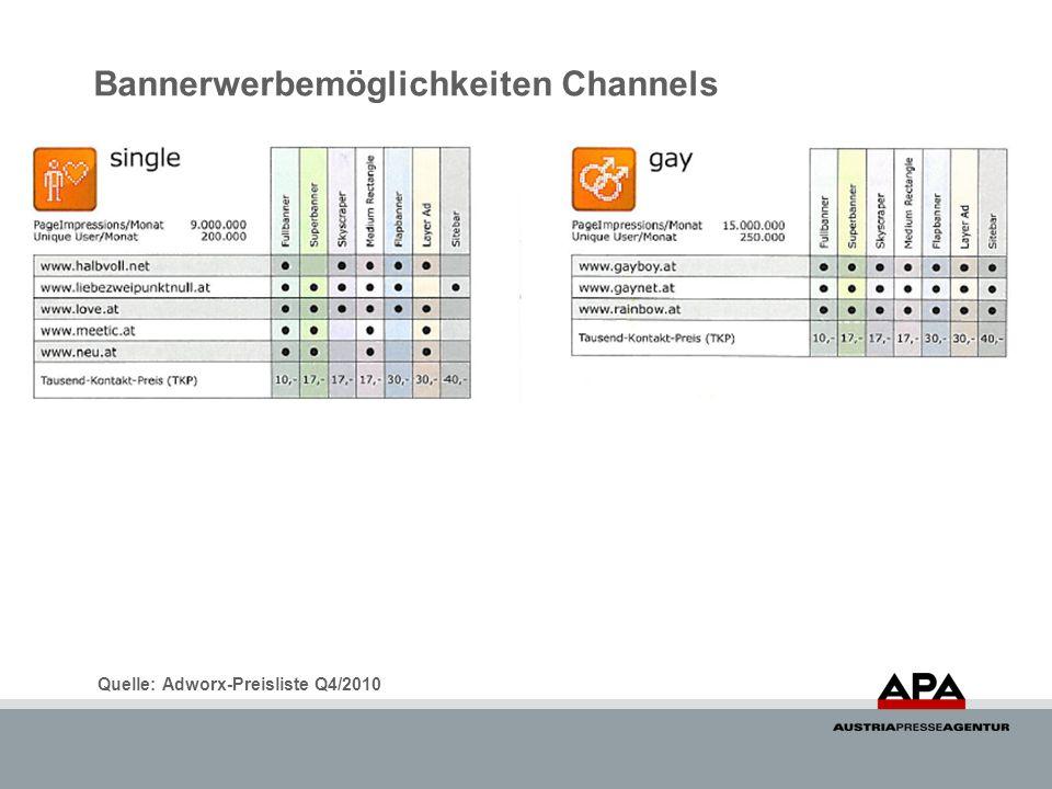 Bannerwerbemöglichkeiten Channels
