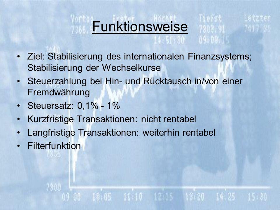 Funktionsweise Ziel: Stabilisierung des internationalen Finanzsystems; Stabilisierung der Wechselkurse.