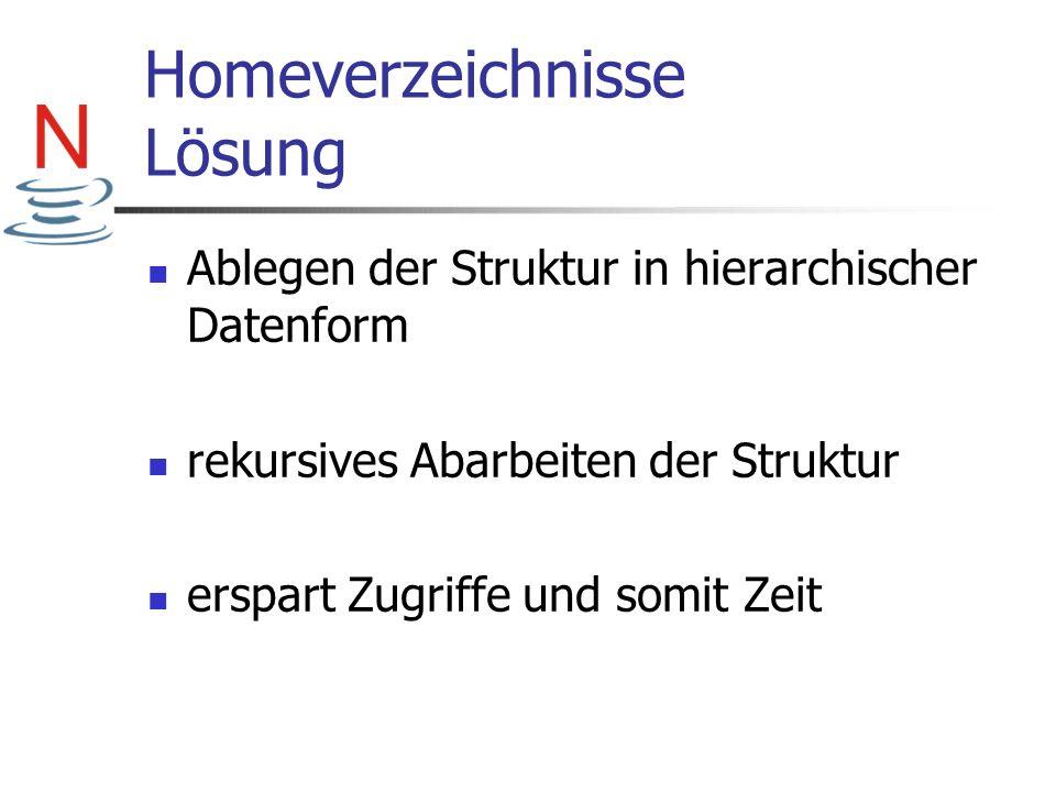 Homeverzeichnisse Lösung