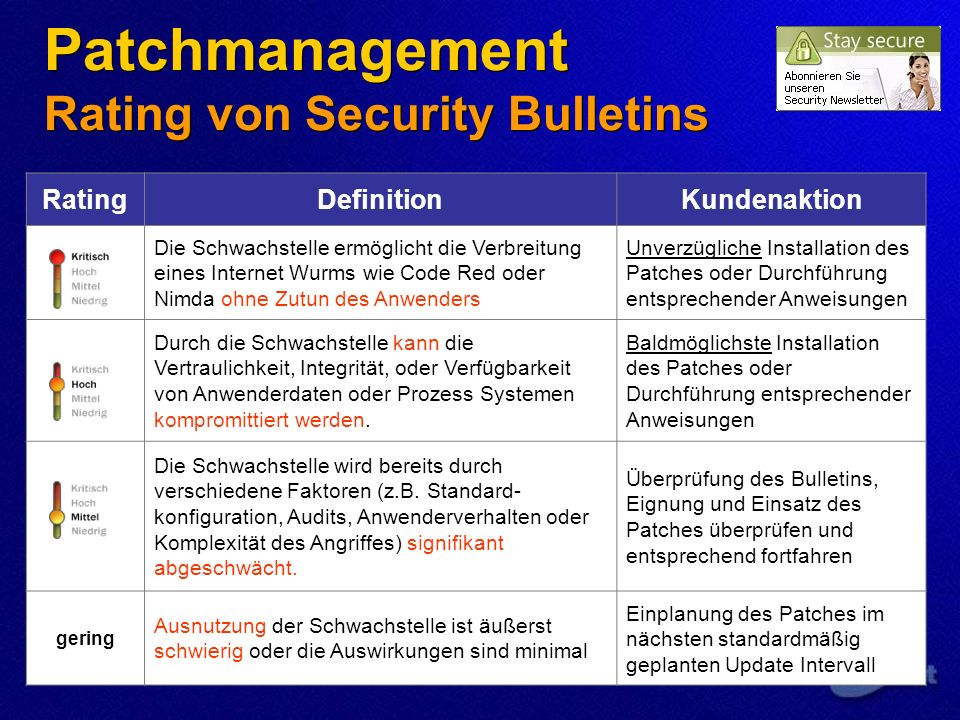 Patchmanagement Rating von Security Bulletins