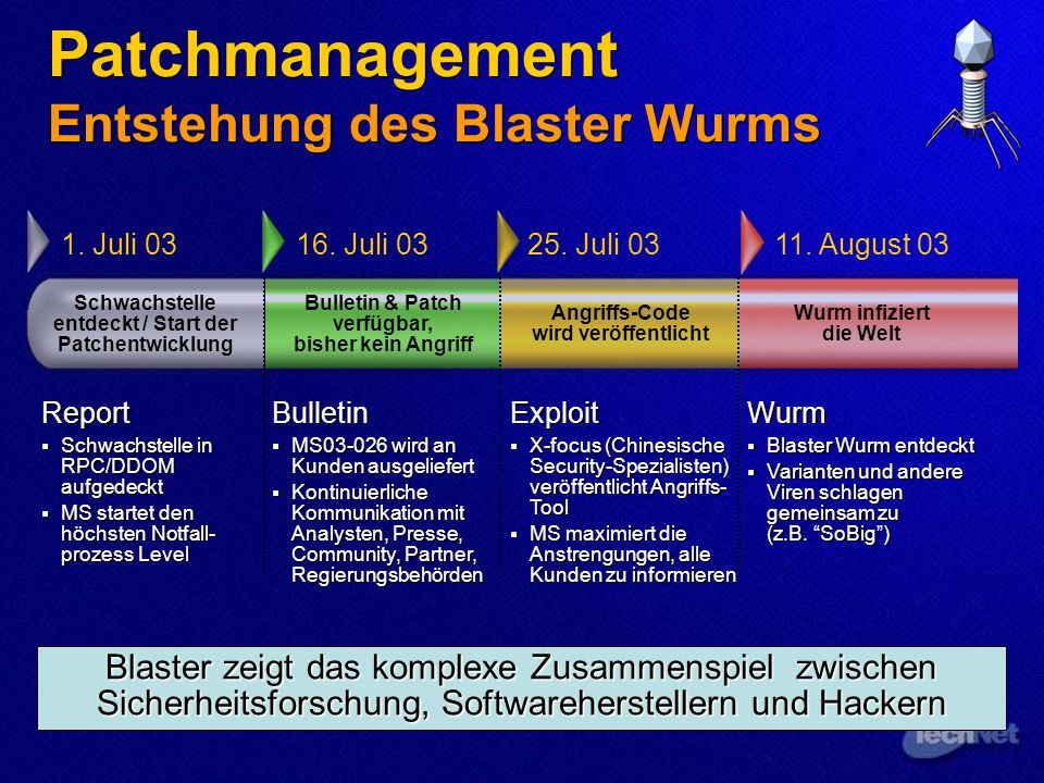 Patchmanagement Entstehung des Blaster Wurms