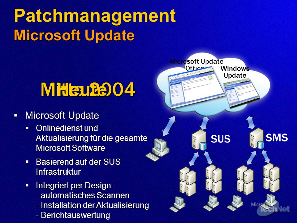 Patchmanagement Microsoft Update