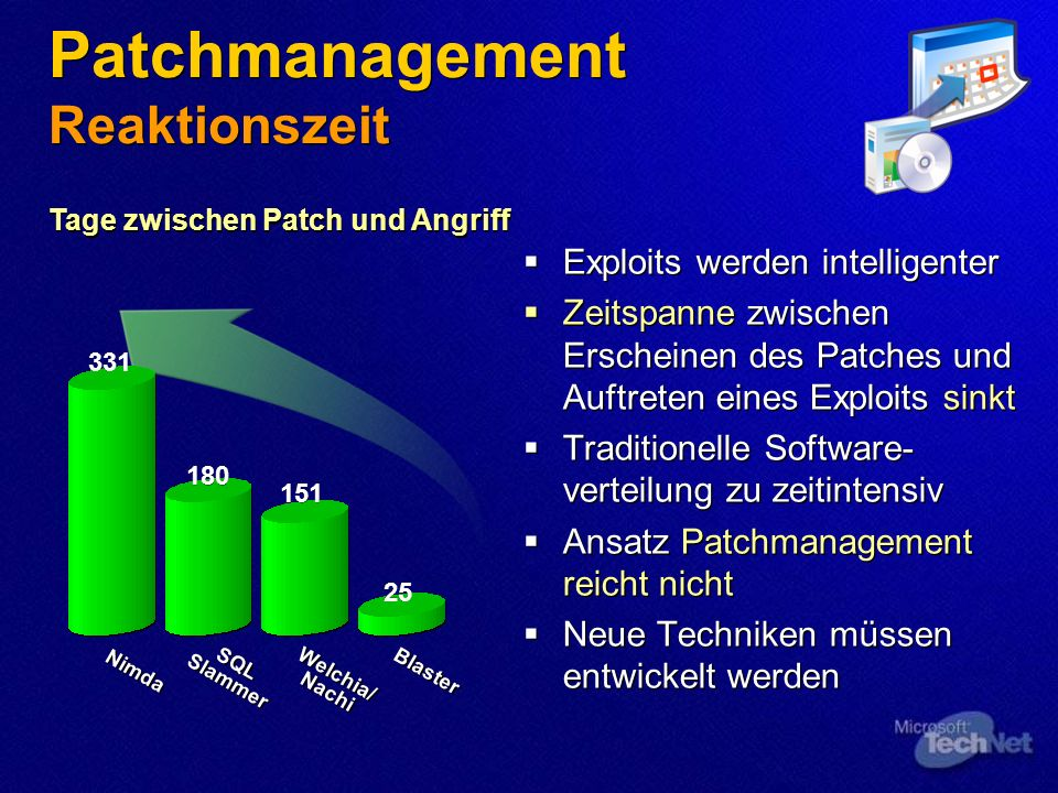 Patchmanagement Reaktionszeit
