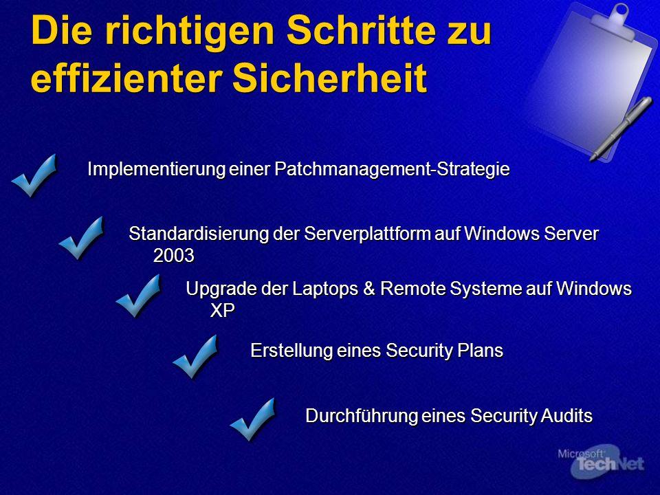 Die richtigen Schritte zu effizienter Sicherheit