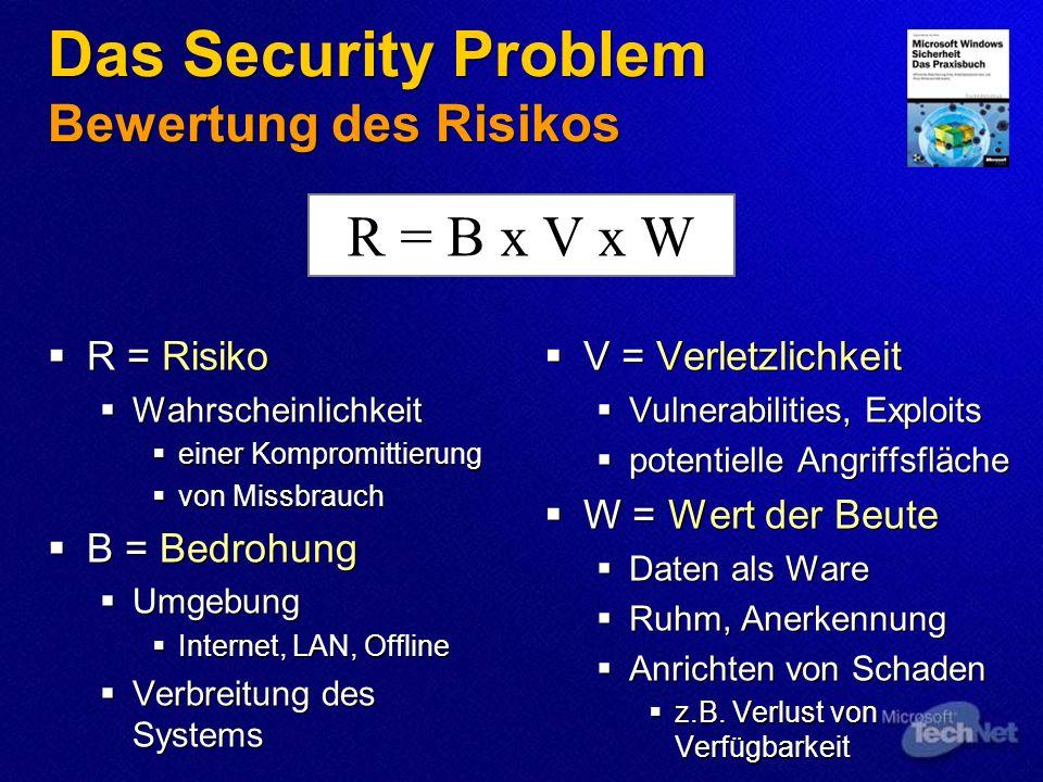 Das Security Problem Bewertung des Risikos