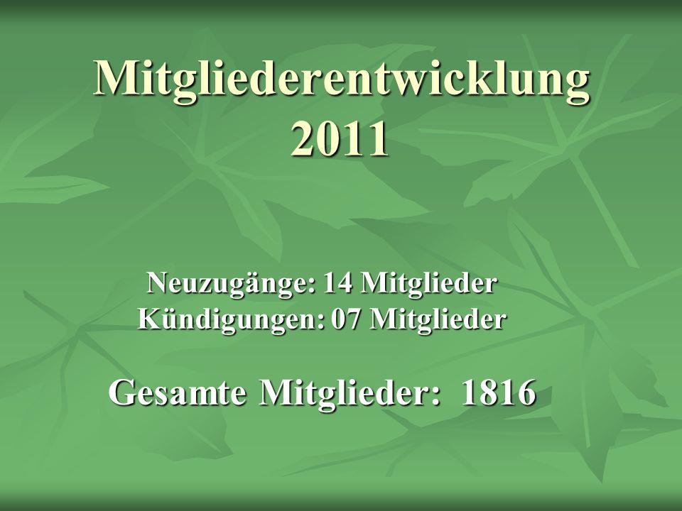 Mitgliederentwicklung 2011