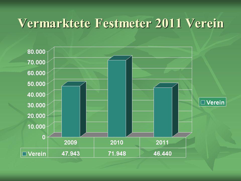 Vermarktete Festmeter 2011 Verein