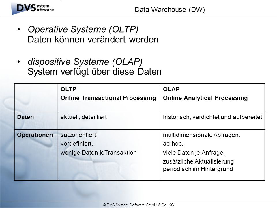 © DVS System Software GmbH & Co. KG