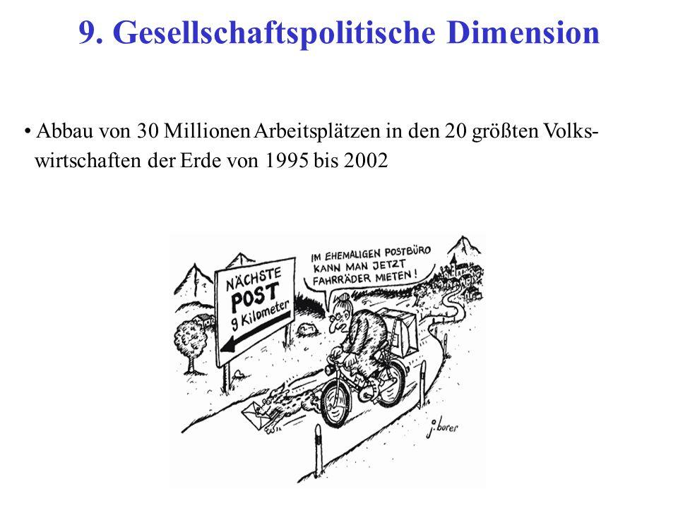 9. Gesellschaftspolitische Dimension