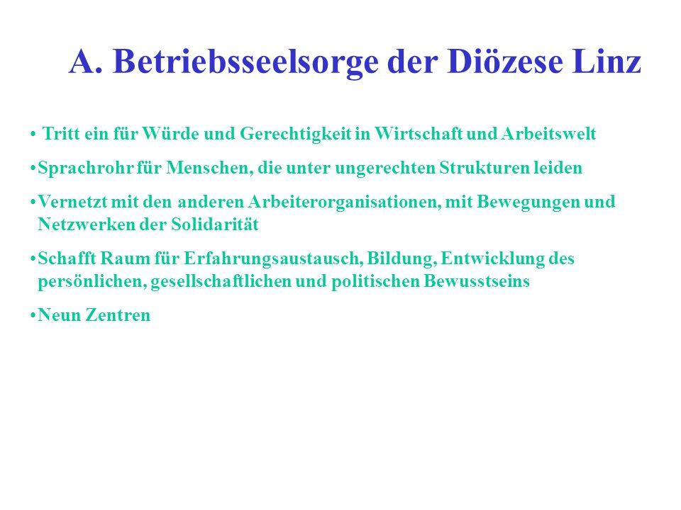 A. Betriebsseelsorge der Diözese Linz