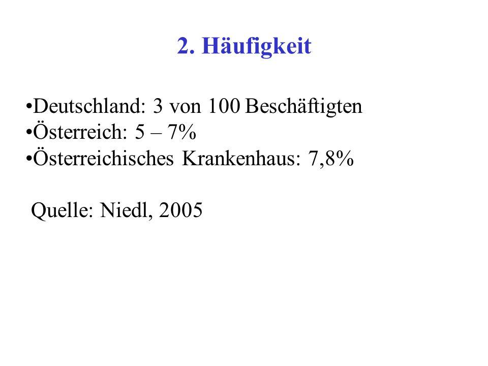 2. Häufigkeit Deutschland: 3 von 100 Beschäftigten Österreich: 5 – 7%