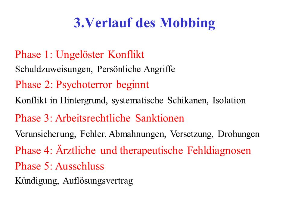 3.Verlauf des Mobbing Phase 1: Ungelöster Konflikt