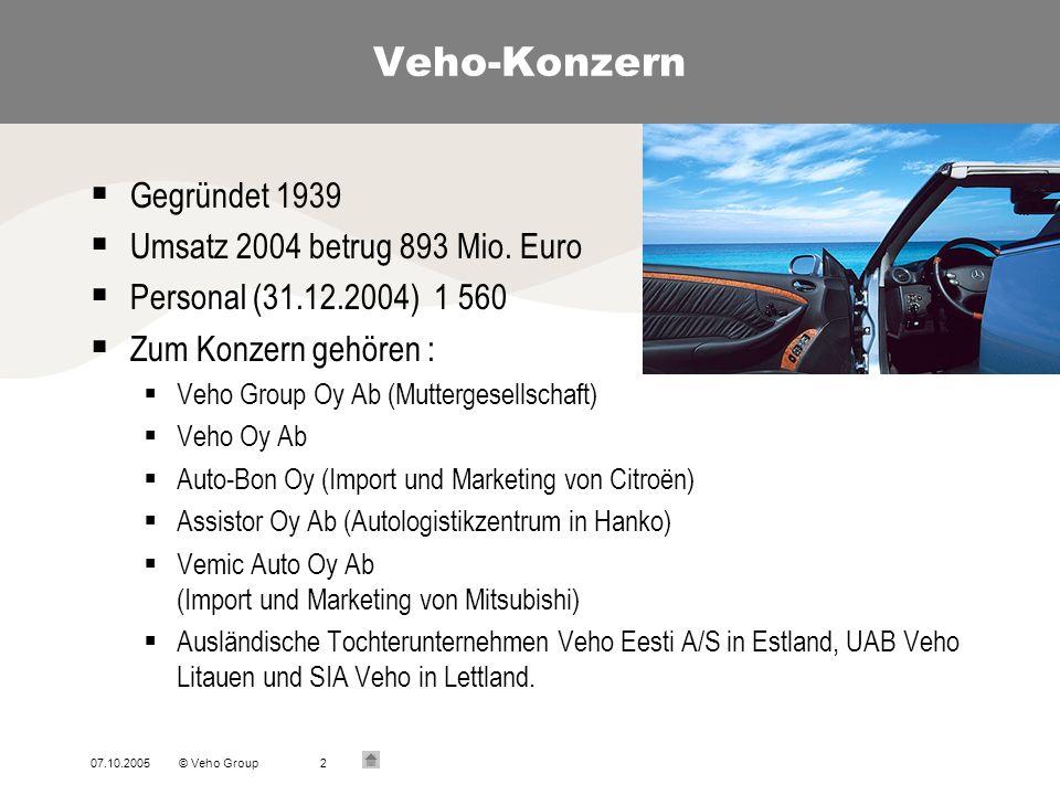 Veho-Konzern Gegründet 1939 Umsatz 2004 betrug 893 Mio. Euro