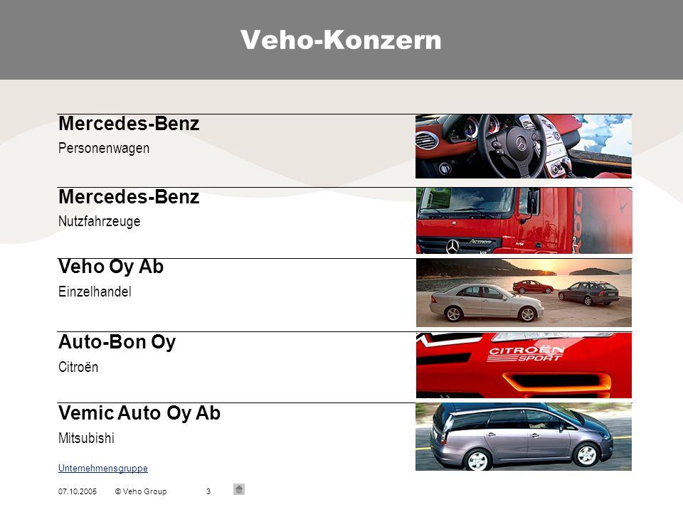 Veho-Konzern Mercedes-Benz Mercedes-Benz Veho Oy Ab Auto-Bon Oy