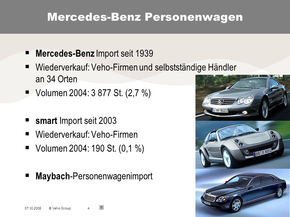 Mercedes-Benz Personenwagen