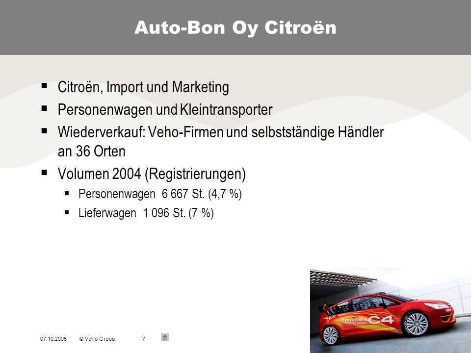 Auto-Bon Oy Citroën Citroën, Import und Marketing