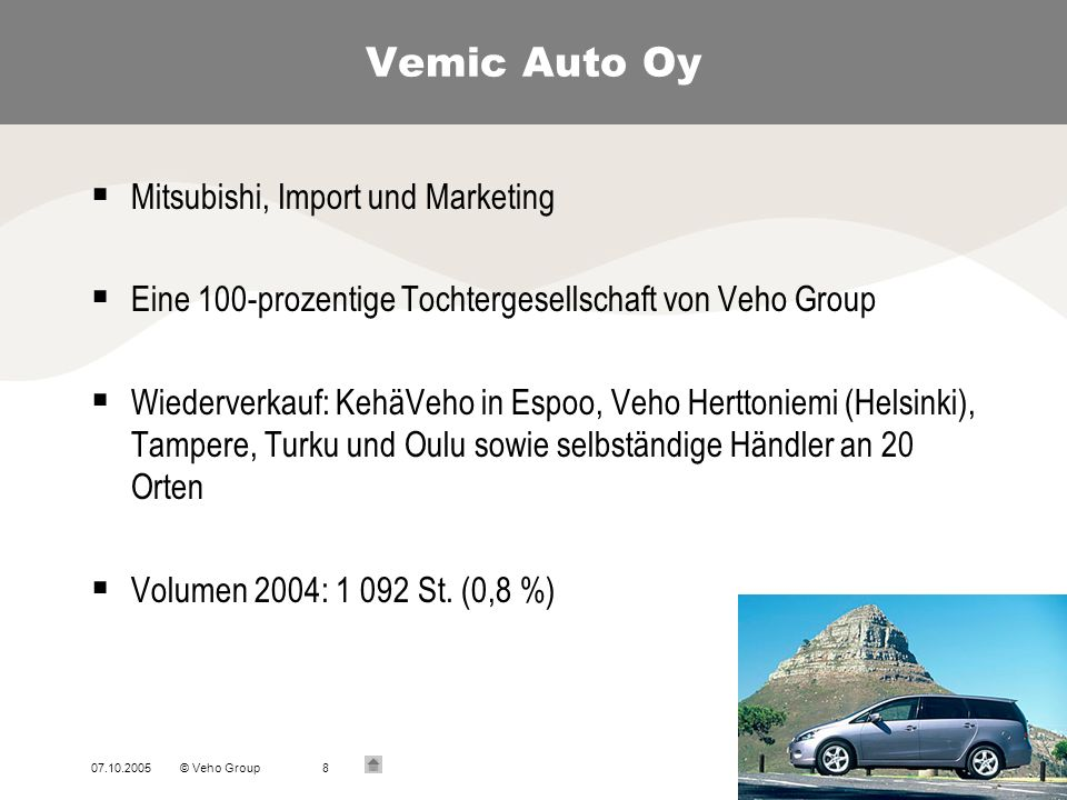 Vemic Auto Oy Mitsubishi, Import und Marketing