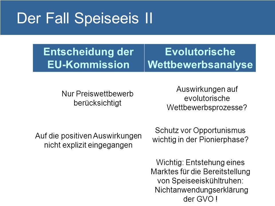 Entscheidung der EU-Kommission Evolutorische Wettbewerbsanalyse