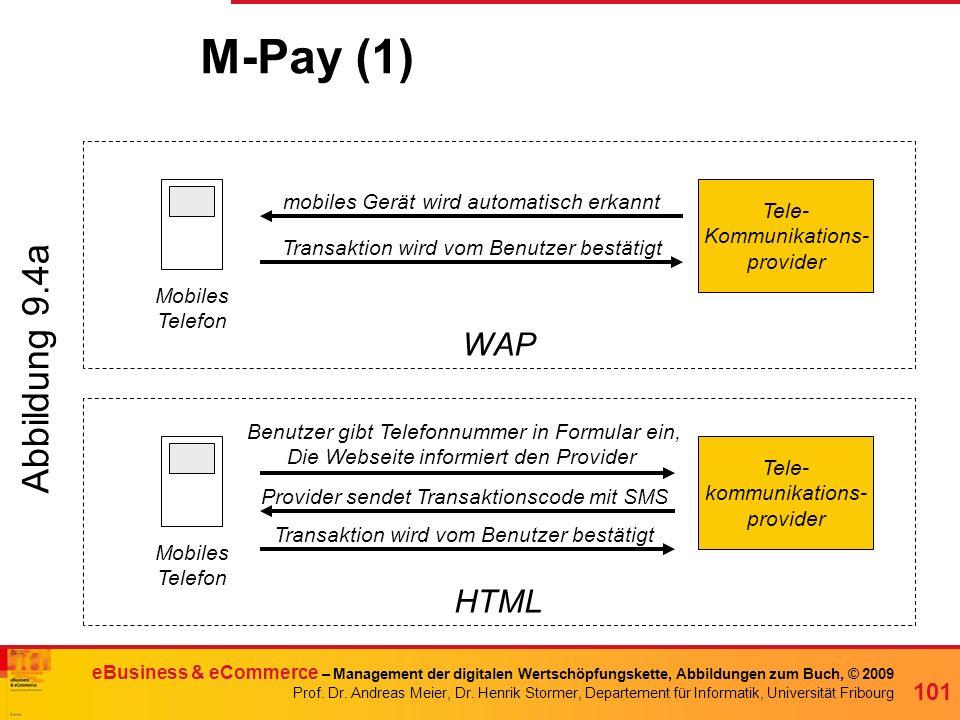 M-Pay (1) Abbildung 9.4a WAP HTML