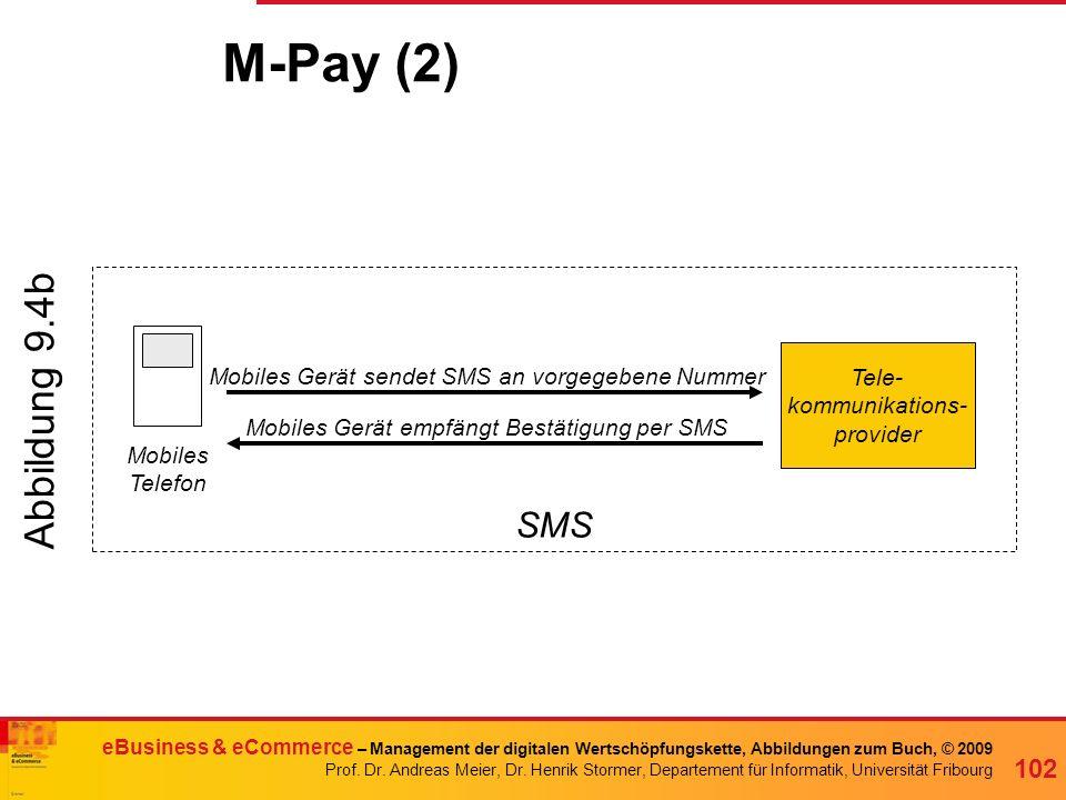 M-Pay (2) Abbildung 9.4b SMS Tele-