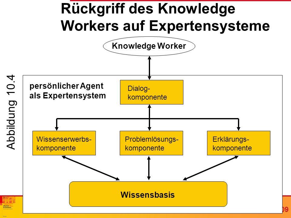 Rückgriff des Knowledge Workers auf Expertensysteme