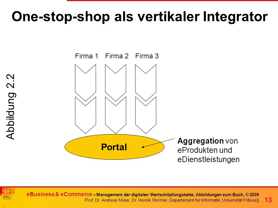 One-stop-shop als vertikaler Integrator
