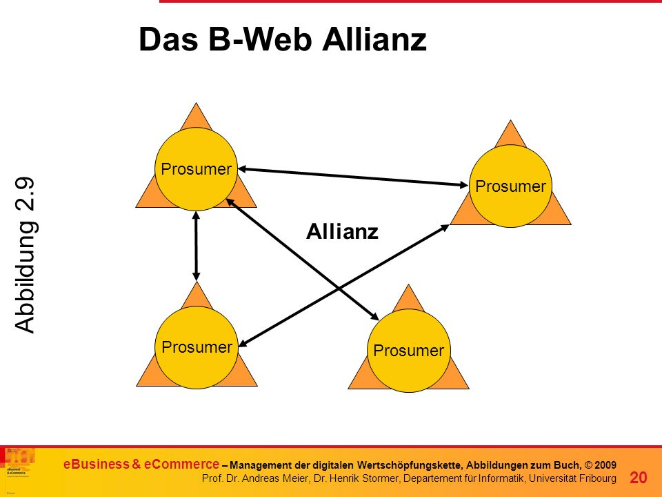 Das B-Web Allianz Abbildung 2.9 Allianz Prosumer Prosumer Prosumer