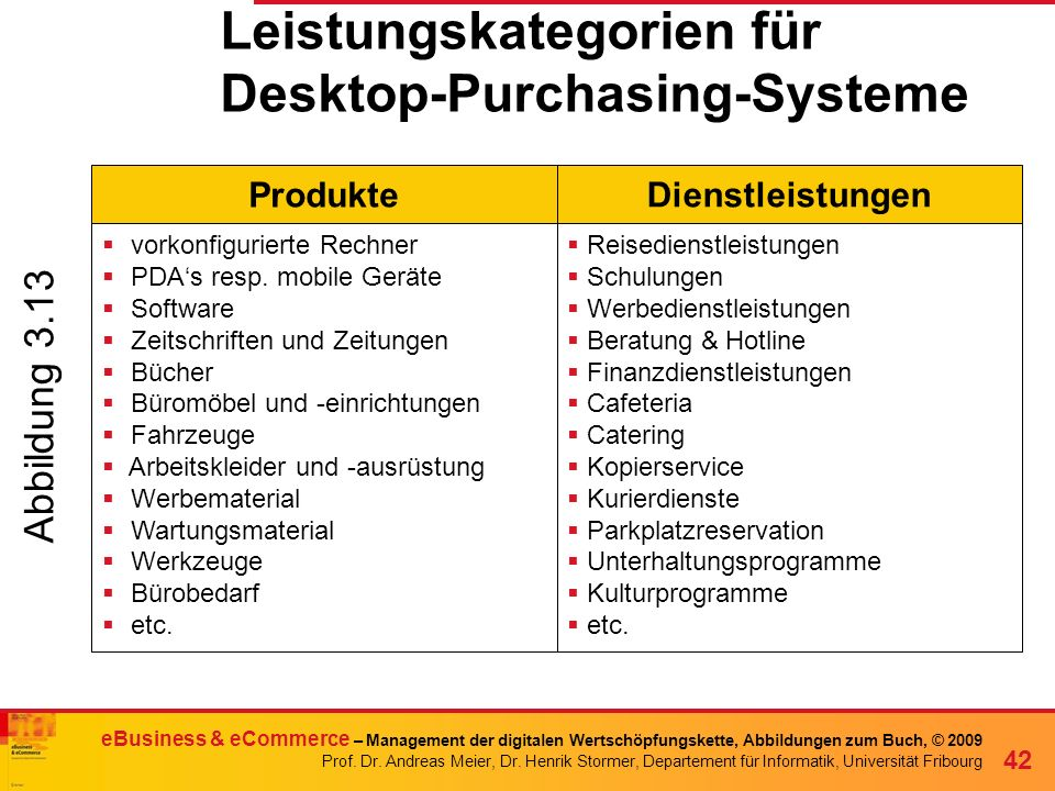 Leistungskategorien für Desktop-Purchasing-Systeme