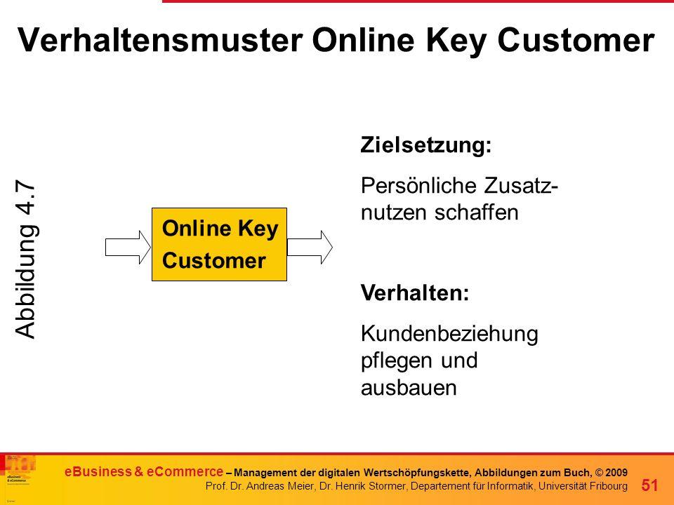 Verhaltensmuster Online Key Customer