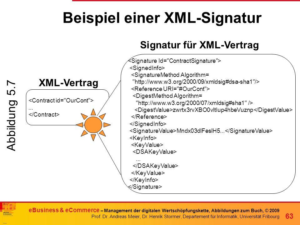 Beispiel einer XML-Signatur