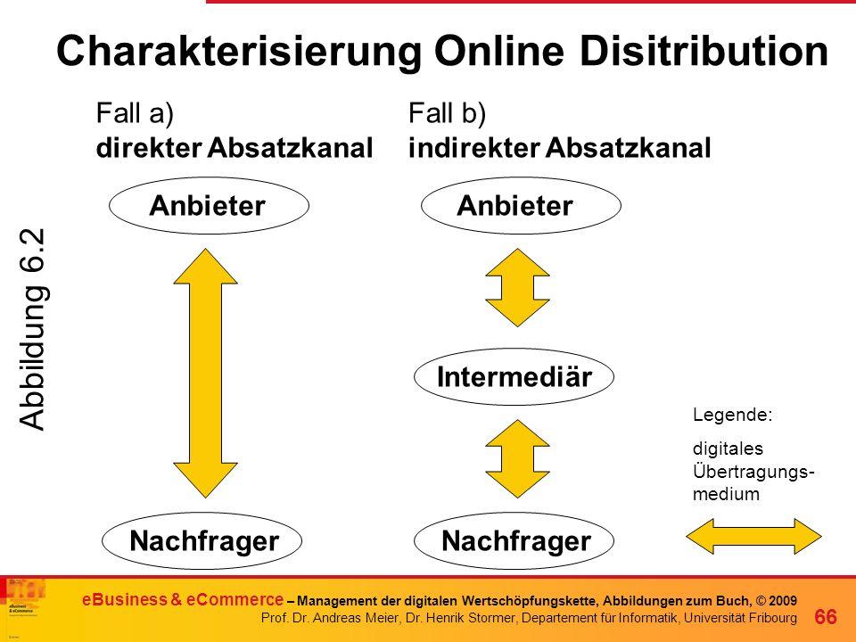 Charakterisierung Online Disitribution