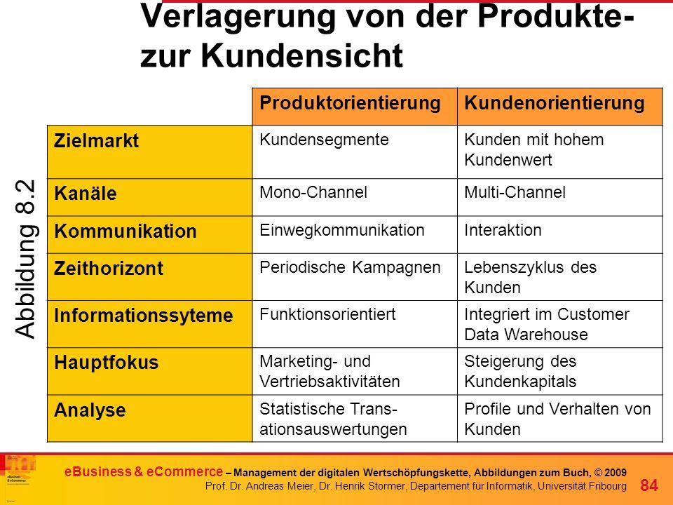Verlagerung von der Produkte- zur Kundensicht