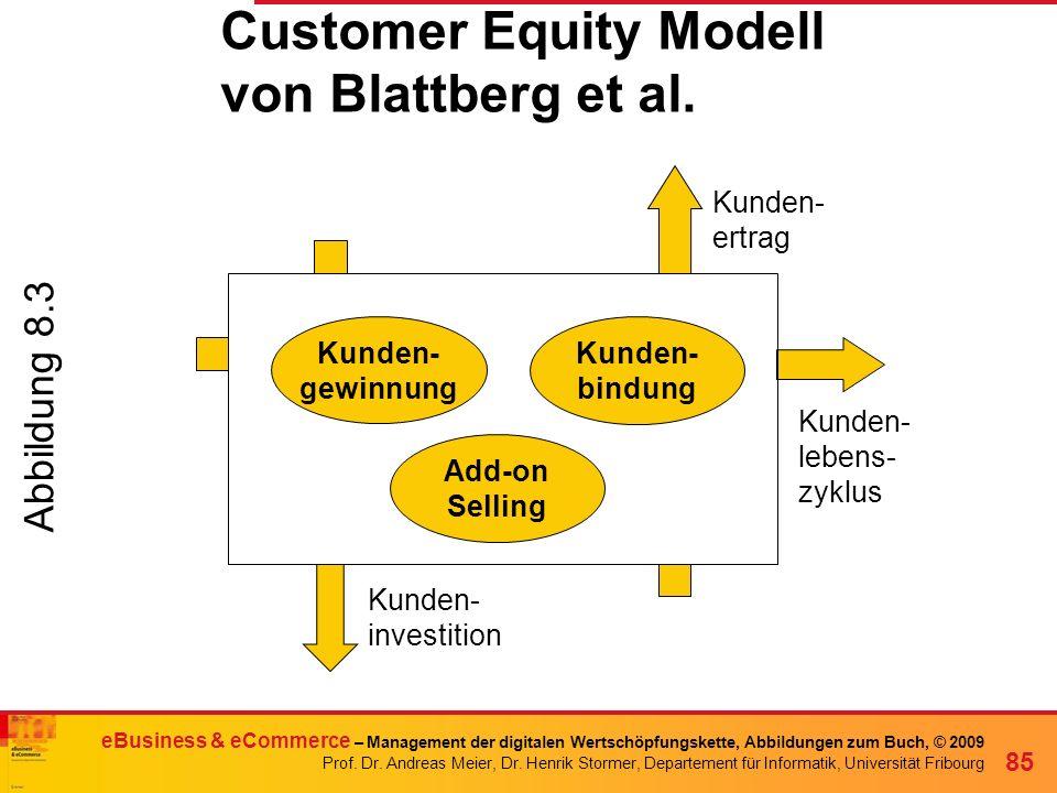 Customer Equity Modell von Blattberg et al.